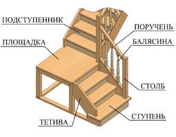 Камины из натурального камня купить в Челябинске на